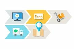 Acquisti su Internet, pagamento, trasporto, combinazioni colori illustrazione di stock