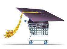 Acquisto dell'università e dell'istituto universitario Fotografia Stock Libera da Diritti