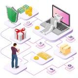 Acquisto di Internet e concetto online di pagamenti Immagini Stock