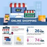 Acquisto online infographic con il computer Fotografie Stock Libere da Diritti