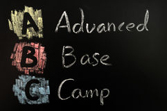 Acronym of ABC - Advanced Base Camp Stock Photo