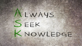 Acronym of ASK - Always seek knowledge Royalty Free Stock Photos