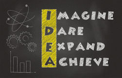 Acronym Of Idea Over Black Chalkboard Stock Photo