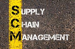 Acronym SCM- Supply Chain Management. 