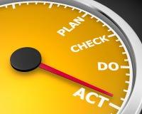 Act. Conceptual  business process improvement act 3d rendering Stock Photo