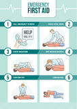 Acte médical de CPR Image libre de droits