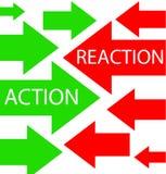 Actie en reactie royalty-vrije illustratie