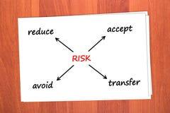 Actie op het risico royalty-vrije stock afbeeldingen