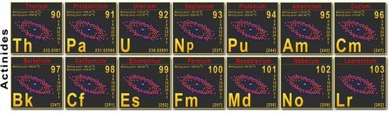 actinides mendeleev stół Obraz Royalty Free