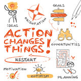 Action changes things. Chart with keywords and icons Stock Photography