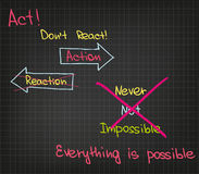 Action Everything is possible Stock Photos