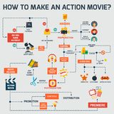 Action movie infographic Royalty Free Stock Image