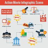 Action movie infographics. Action police movie cinema scene production infographic set vector illustration Stock Photography