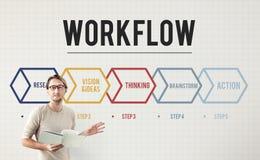 Action Operation Plan Procedures Workflow Concept Stock Image