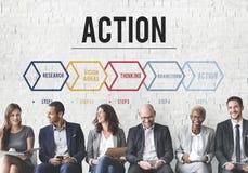 Action Operation Plan Procedures Workflow Concept Stock Photos