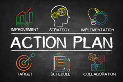 Action Plan chart with keywords and elements Stock Image