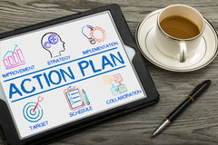 Action Plan chart with keywords and elements Royalty Free Stock Image