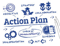 Action Plan. Chart with keywords and icons Stock Image
