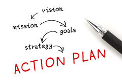 Action Plan. Concept with a ball pen on white paper Royalty Free Stock Photography
