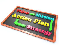Action Plan 3d wordclouds Royalty Free Stock Photos