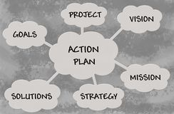 Action plan diagram Stock Photography