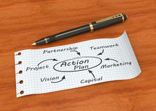 Action plan Royalty Free Stock Image