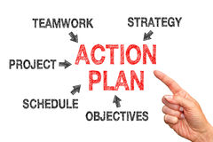 Action plan. Text 'action plan' in uppercase red letters with finger pointing to it and words strategy, teamwork, project, schedule and objectives, white Stock Photo