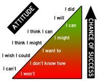 Actitud y éxito libre illustration
