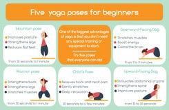 Actitudes de la yoga para los principiantes infographic Fotos de archivo