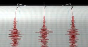 Actividad del terremoto del sismógrafo Fotografía de archivo