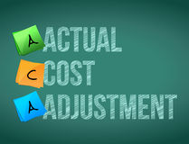 Actual cost adjustment post board sign Stock Photos