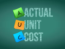 Actual unit cost post memo chalkboard sign. Illustration design Stock Images