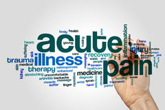 Acute pain word cloud royalty free stock images