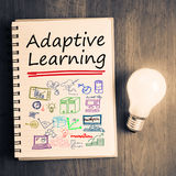 Adaptive Learning. Concept on notebook with glowing light bulb royalty free stock photography