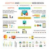 Adaptive Responsive Web Design Infographics Set stock illustration