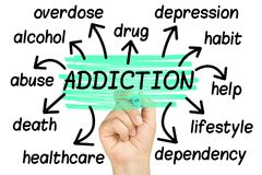 Addiction Word Cloud tag cloud isolated. On white Stock Image