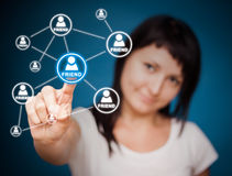 Adding Friends in Circle. Adding Friends. Business communication. like facebook Royalty Free Stock Photography