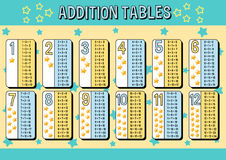 Addition tables chart with blue and yellow stars background Royalty Free Stock Image