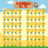 Addition to ten chart with sunflowers background. Illustration Stock Photos