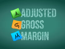 Adjusted gross margin post memo chalkboard sign Royalty Free Stock Photography
