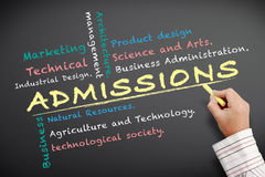 Admissions University Royalty Free Stock Photos