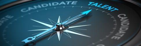 Adquisición del talento - concepto del reclutamiento
