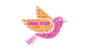 Adrenal Fatigue Animated Word Cloud vector illustration