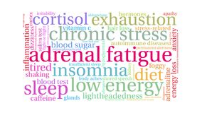 Adrenal Fatigue Animated Word Cloud stock illustration
