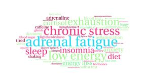 Adrenal fatigue word cloud stock illustration