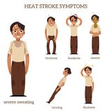 Vector flat man with heat stroke symptoms set. Adult man with painful face expression, heat stroke symptoms set. Nausea vomiting, tiredness, fainting dizziness Stock Image