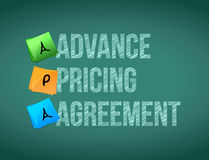 Advance pricing agreement post memo chalkboard Royalty Free Stock Photos