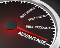 Advantage Stock Images