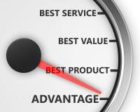 Advantage. Better Product Price Service Speedometer 3d Illustration rendering stock illustration