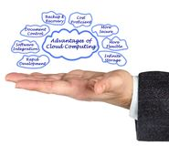 Advantage of Cloud Computing Stock Photo
